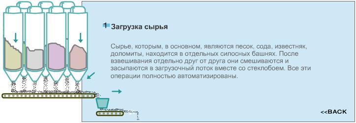 glas-201_charging_ru