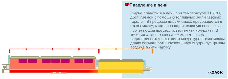 glas-302_melting_ru