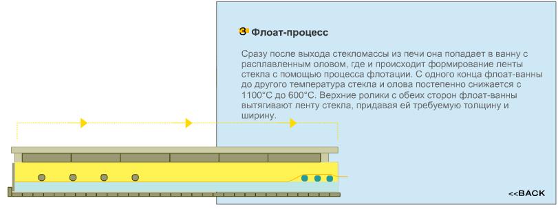 glas-403_floating_ru