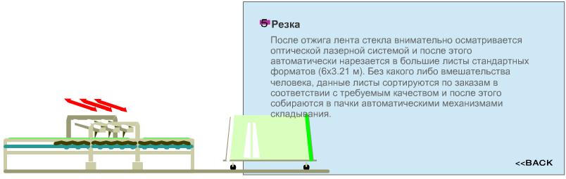 glas-605_annealing_ru